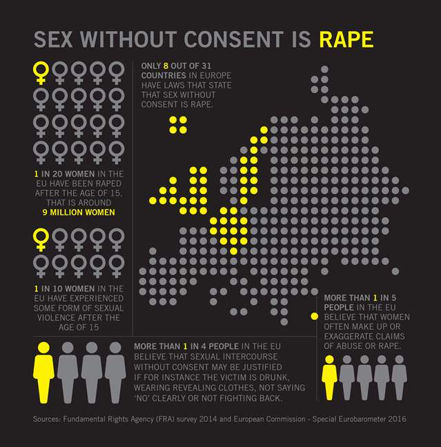 rape europe | © Amnesty International