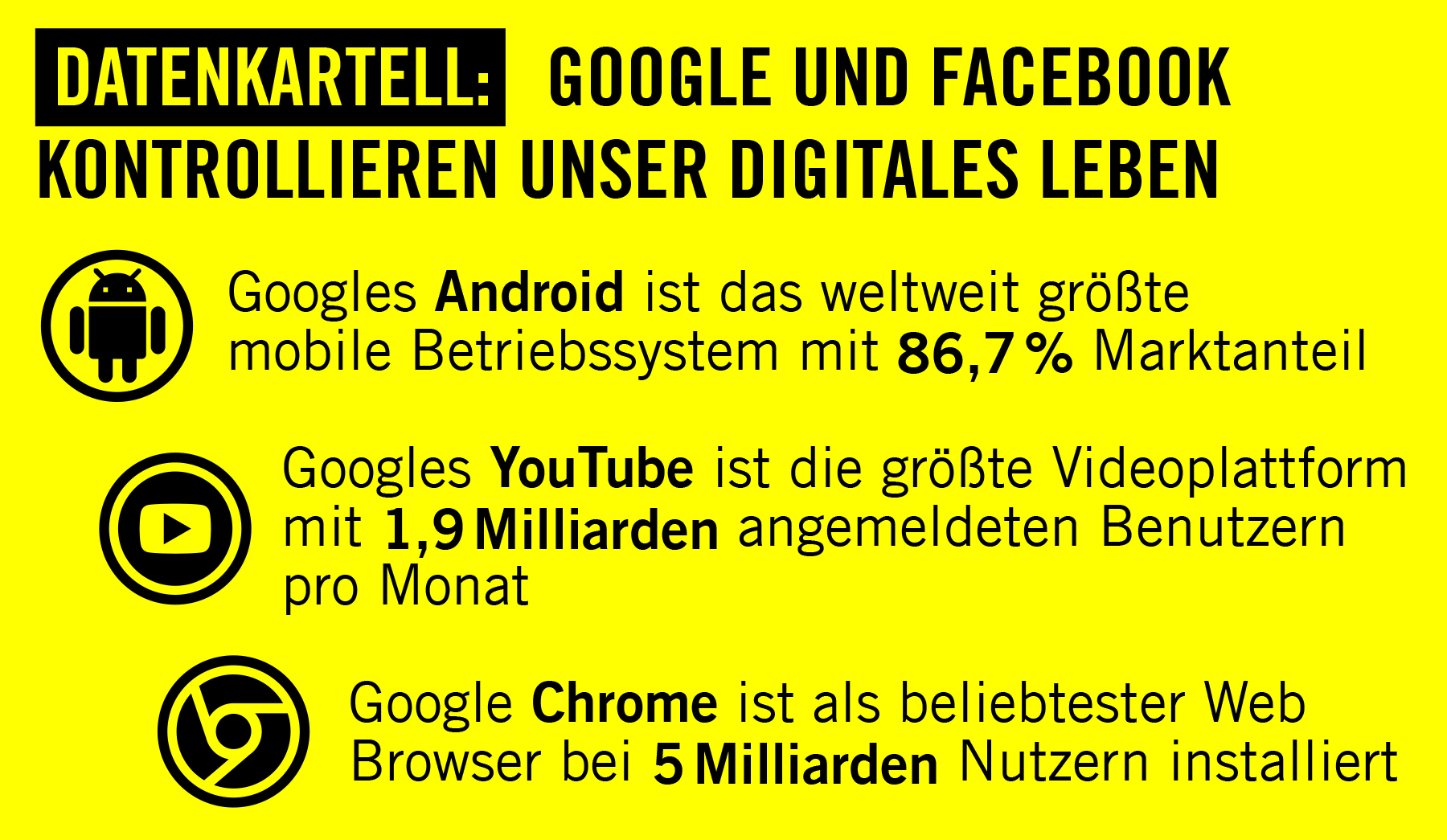 Datenkartell-Facebook-Google-Big-surveillance-report-2 1800x945 | © Amnesty International